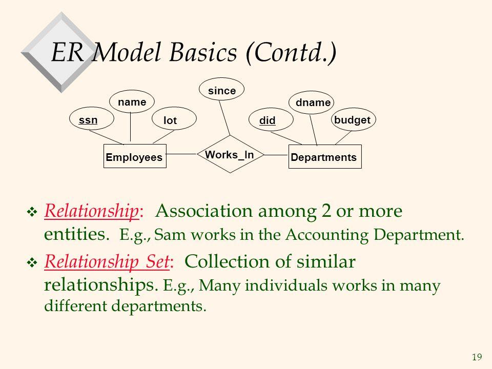 ER Model Basics (Contd.)
