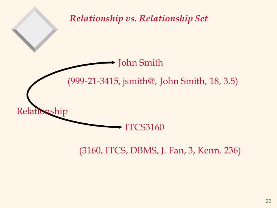 Relationship vs. Relationship Set