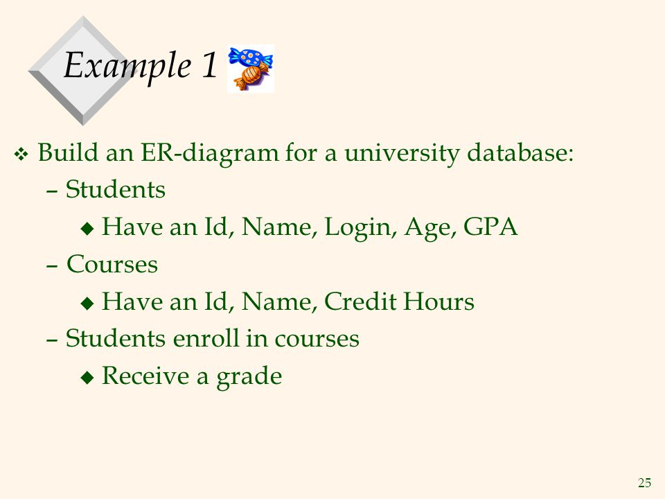 Example 1 Build an ER-diagram for a university database: Students