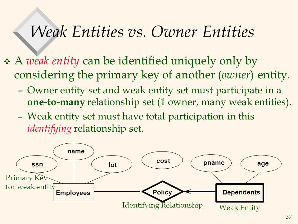 Weak Entities vs. Owner Entities
