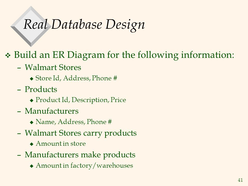 Real Database Design Build an ER Diagram for the following information: Walmart Stores. Store Id, Address, Phone #