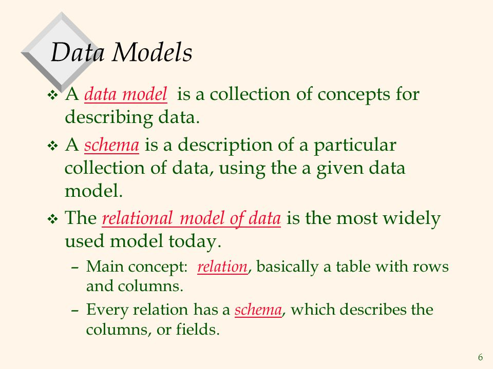 Data Models A data model is a collection of concepts for describing data.