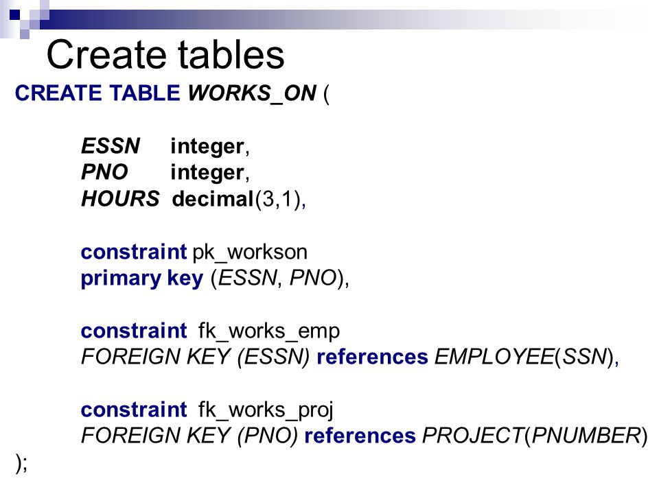 Create tables CREATE TABLE WORKS_ON ( ESSN integer, PNO integer,