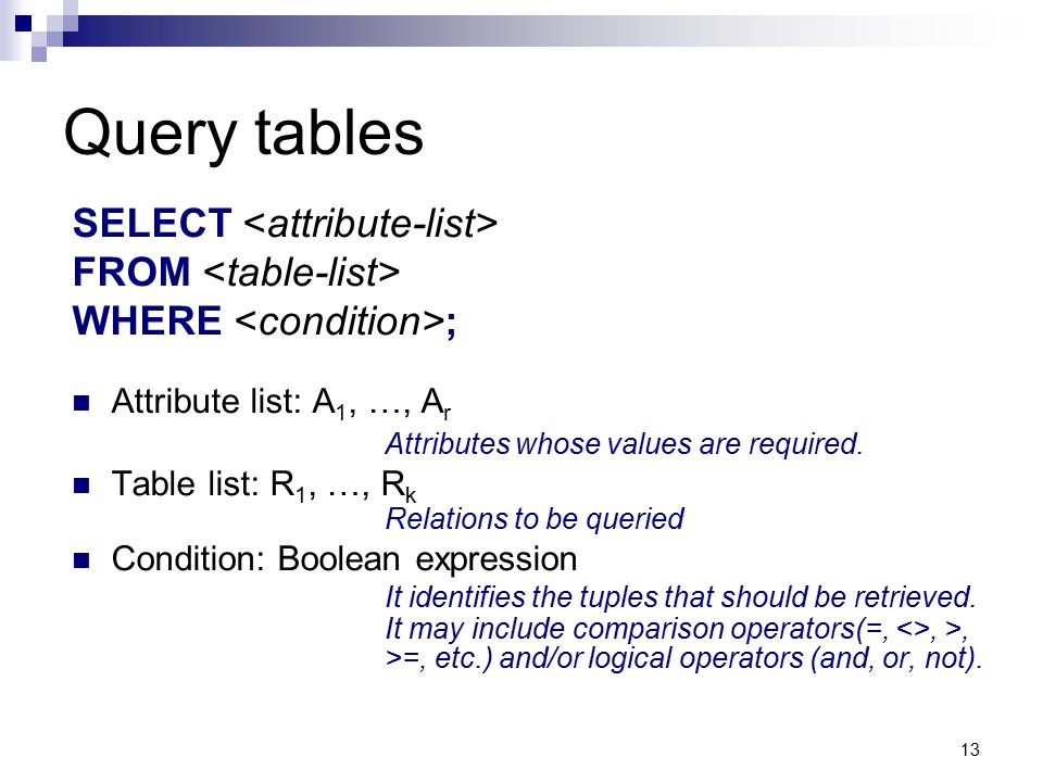 Query tables SELECT <attribute-list> FROM <table-list>
