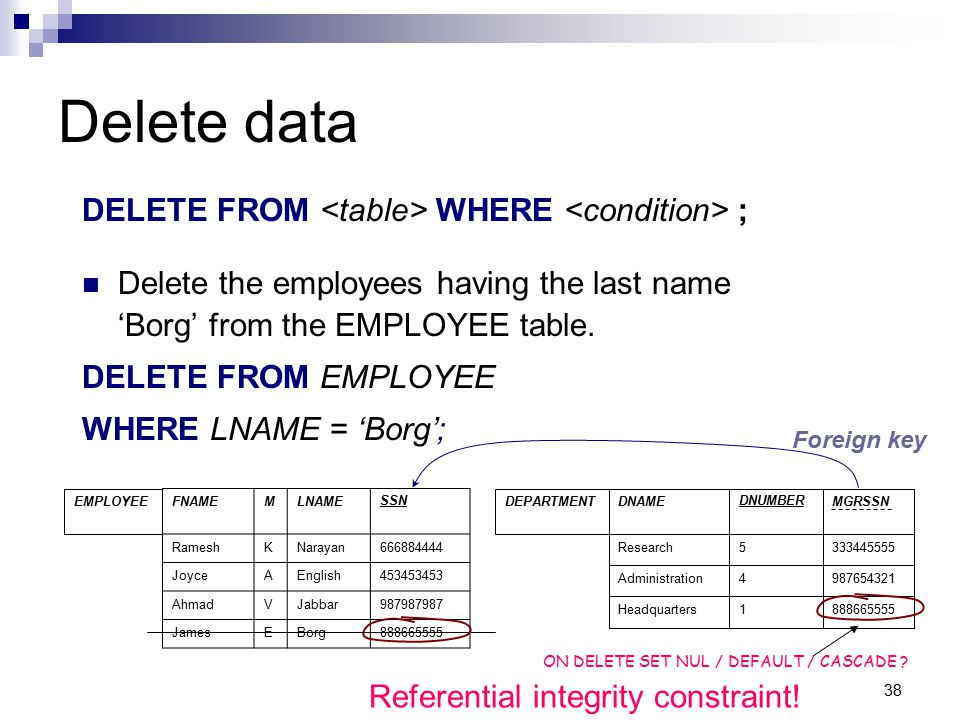 Delete data DELETE FROM <table> WHERE <condition> ;