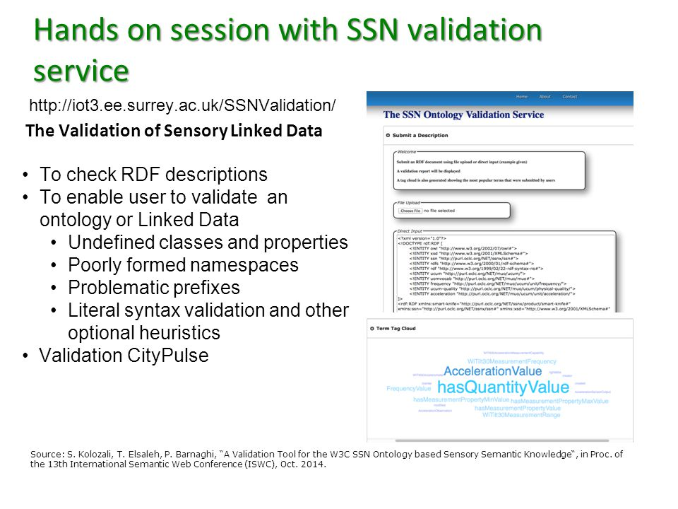 Hands on session with SSN validation service