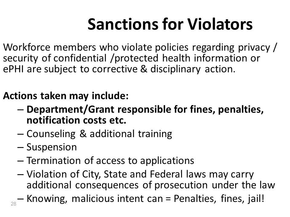 Sanctions for Violators