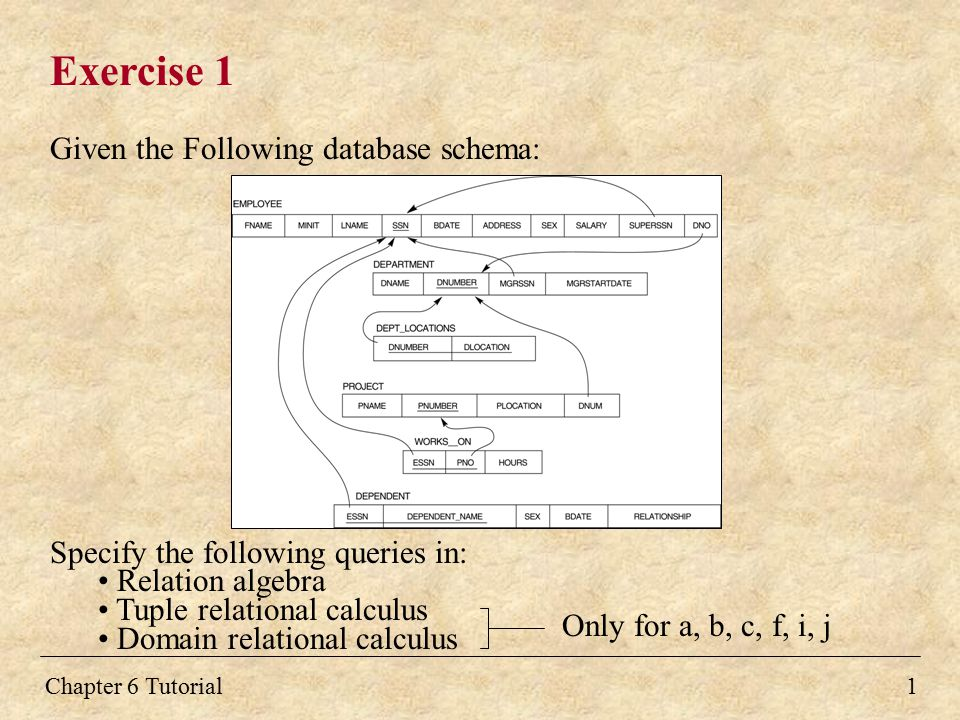 Exercise 1 Given the Following database schema: