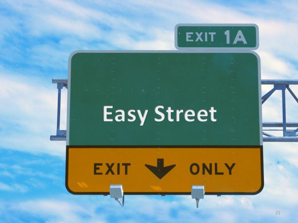 Easy Street How to Avoid Errors