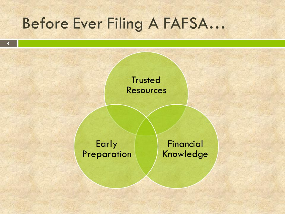 Before Ever Filing A FAFSA…