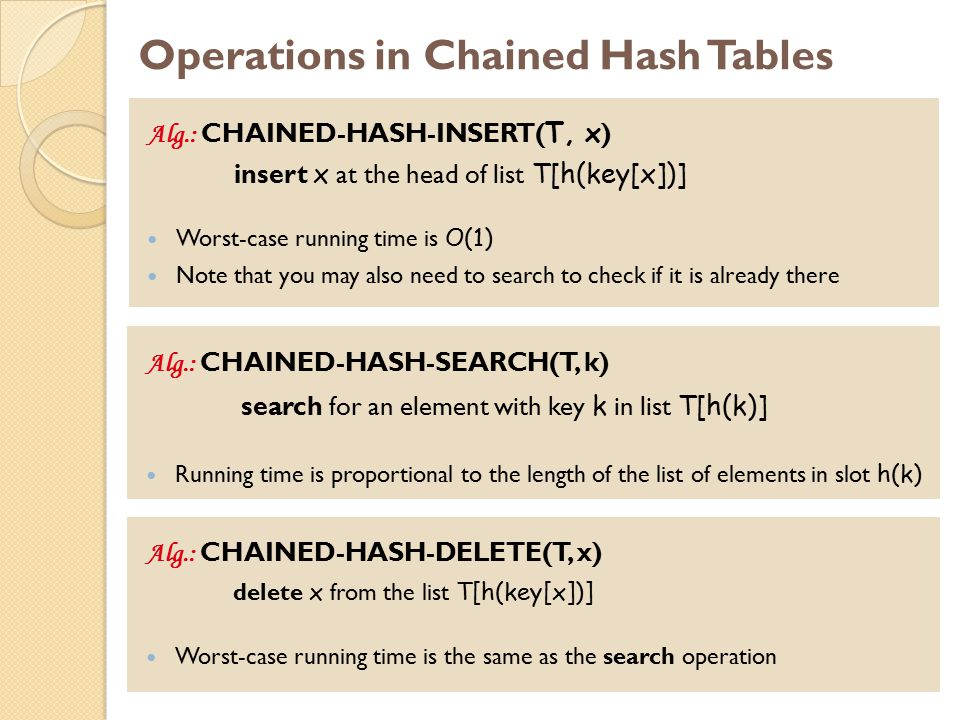 Operations in Chained Hash Tables