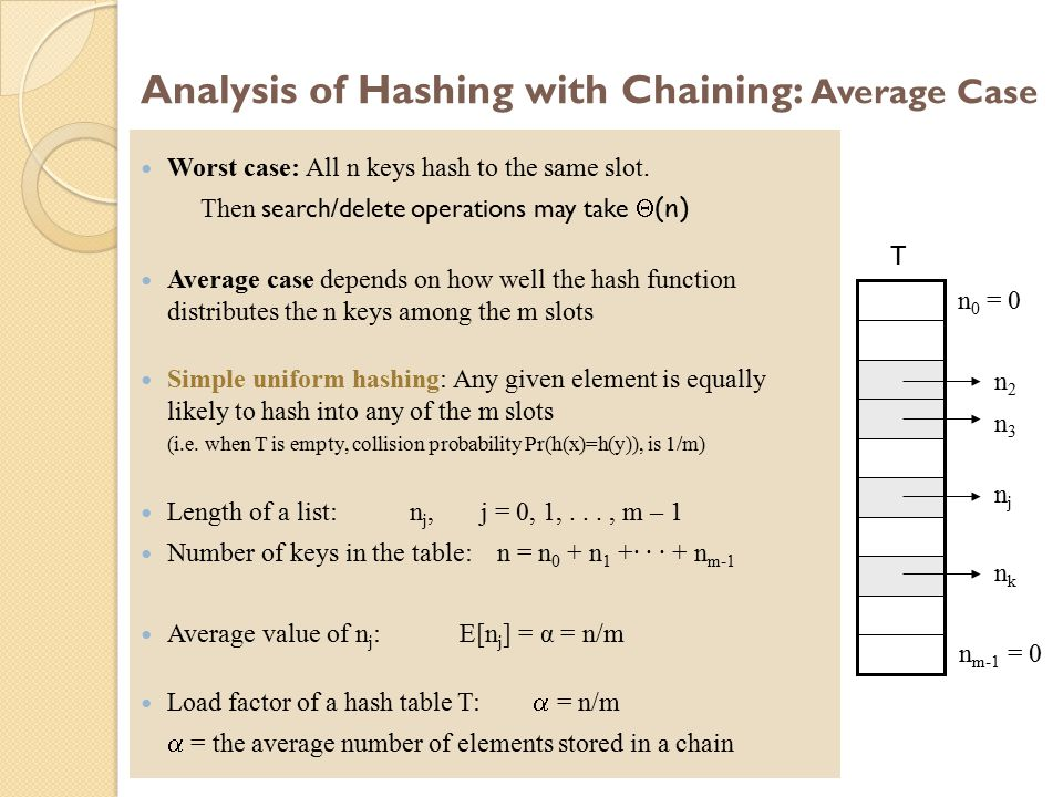 Analysis of Hashing with Chaining: Average Case
