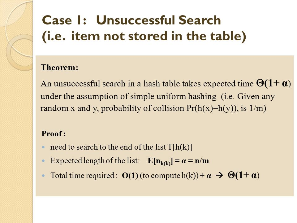 Case 1: Unsuccessful Search (i.e. item not stored in the table)
