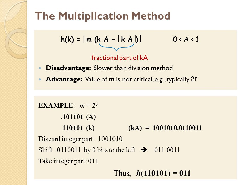 The Multiplication Method
