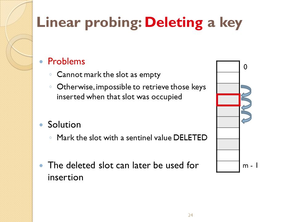 Linear probing: Deleting a key