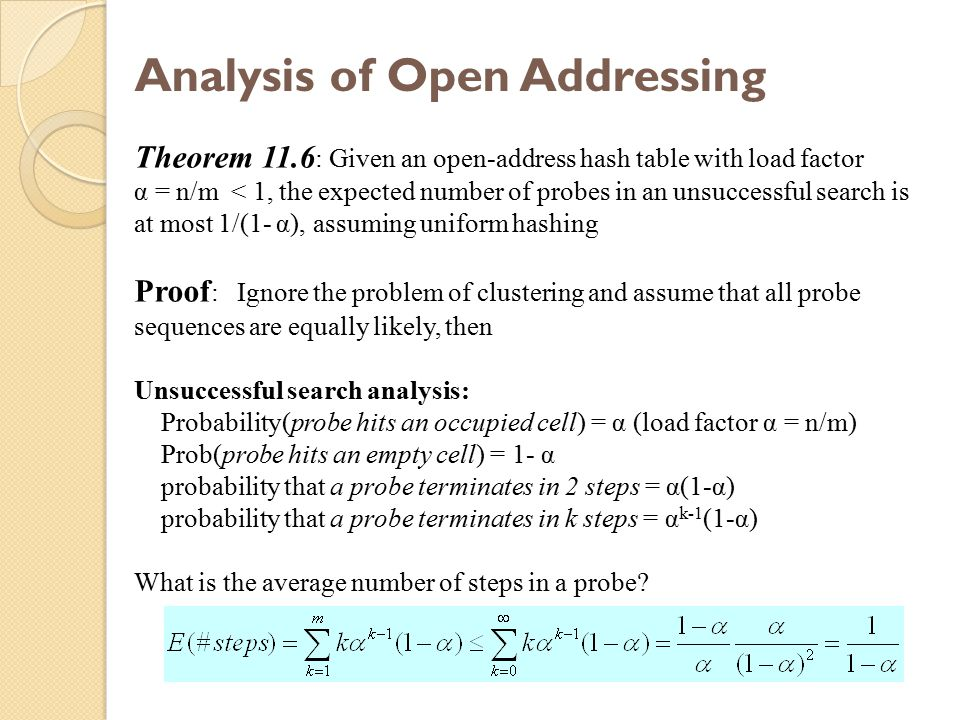 Analysis of Open Addressing