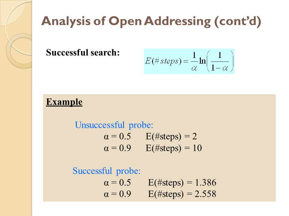 Analysis of Open Addressing (cont'd)