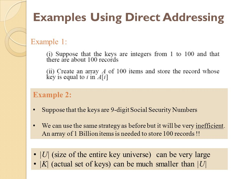 Examples Using Direct Addressing