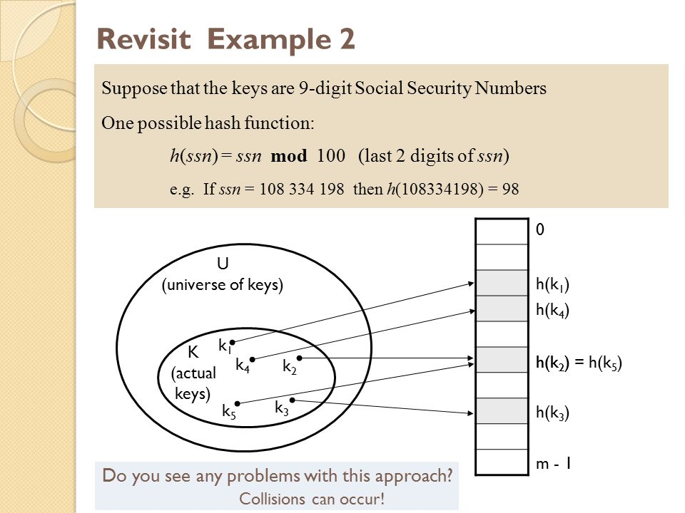 Revisit Example 2 Suppose that the keys are 9-digit Social Security Numbers. One possible hash function: