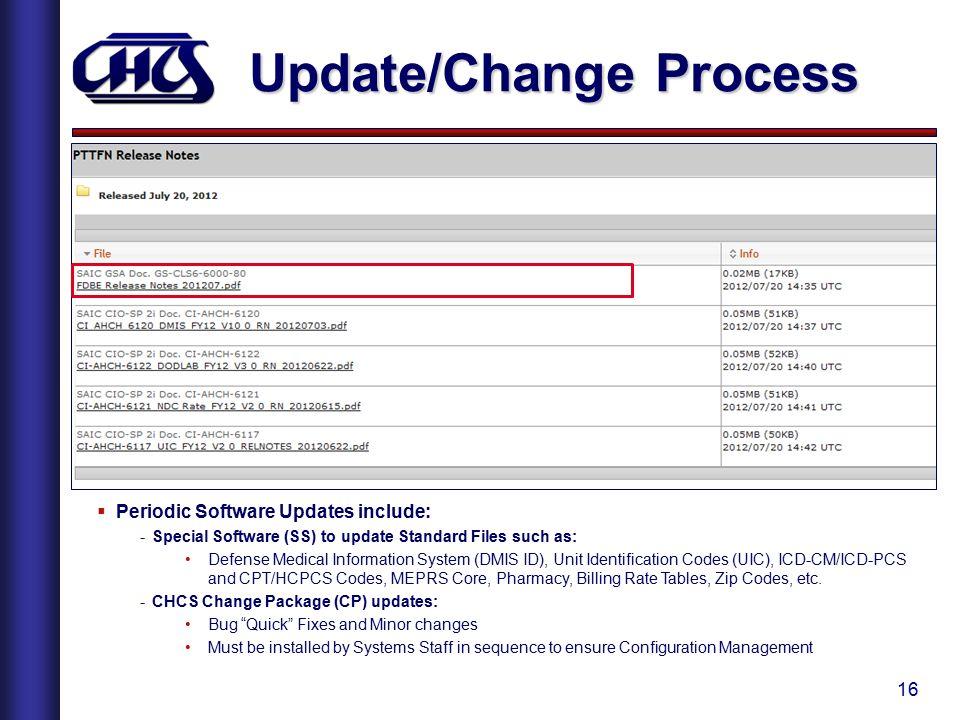 Update/Change Process