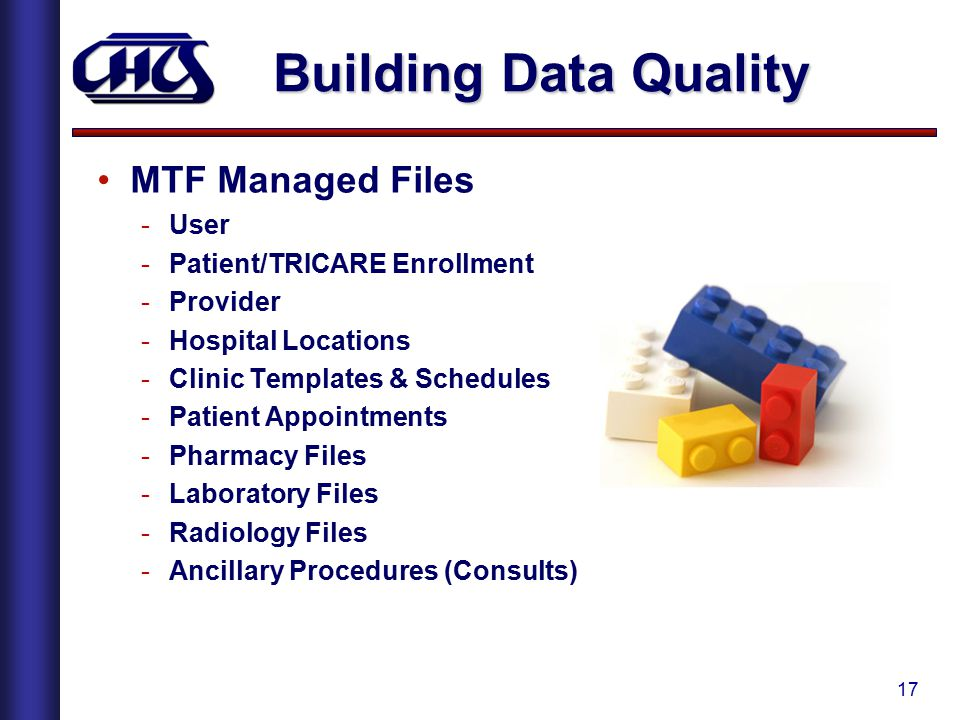 Building Data Quality MTF Managed Files User