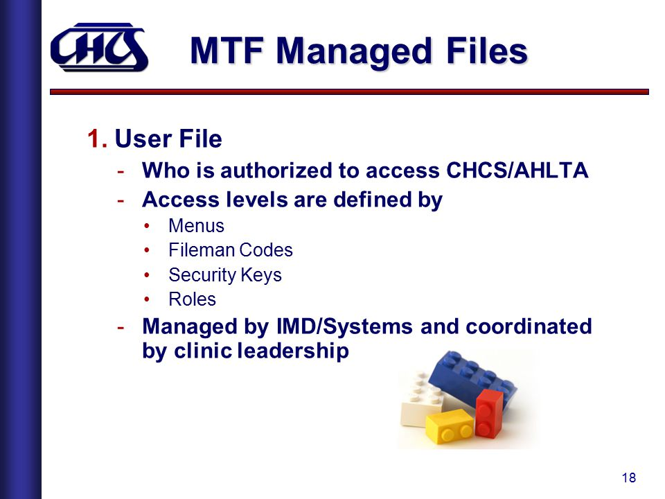 MTF Managed Files User File Who is authorized to access CHCS/AHLTA