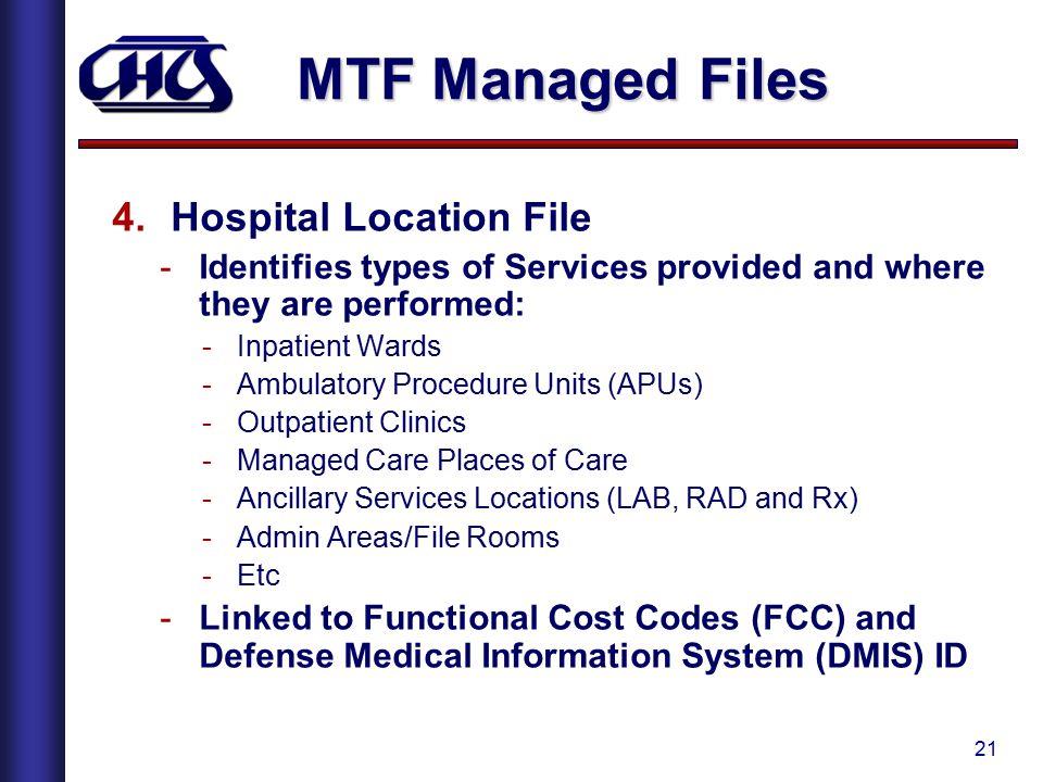 MTF Managed Files Hospital Location File