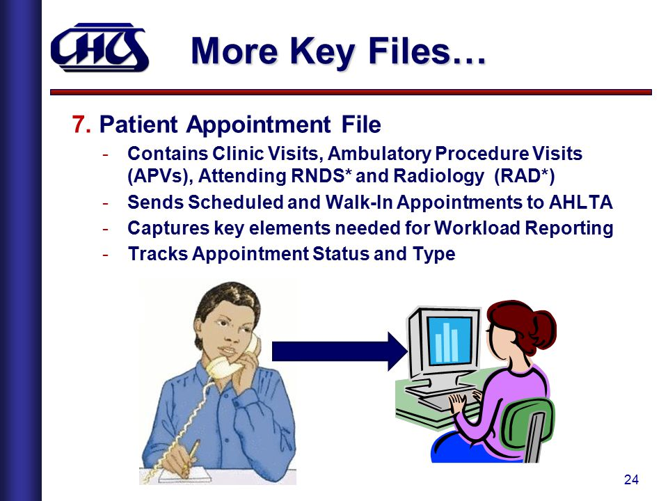 More Key Files… 7. Patient Appointment File