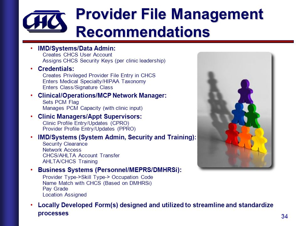 Provider File Management Recommendations