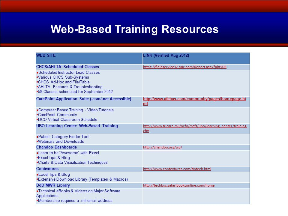 web based training Act crm training solutions featuring live, web based online training eliminate travel time and expenses with act training for you or your team.