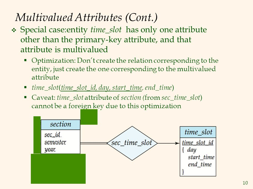 Multivalued Attributes (Cont.)