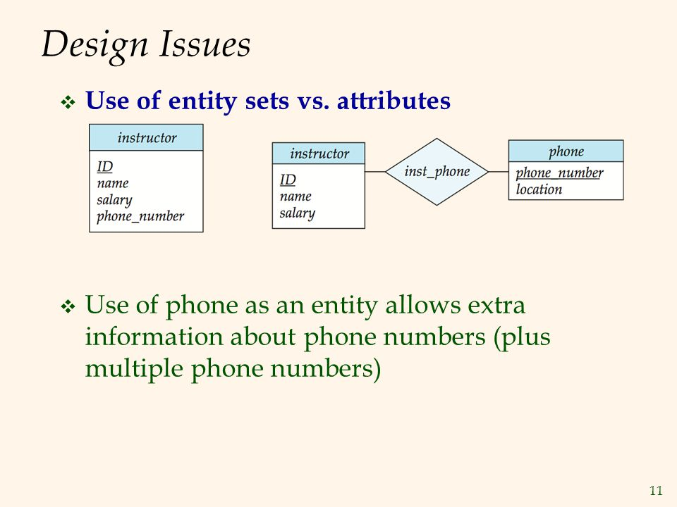 Design Issues Use of entity sets vs. attributes