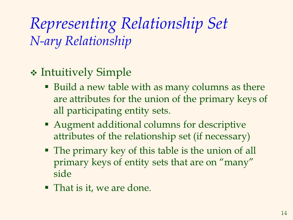 Representing Relationship Set N-ary Relationship