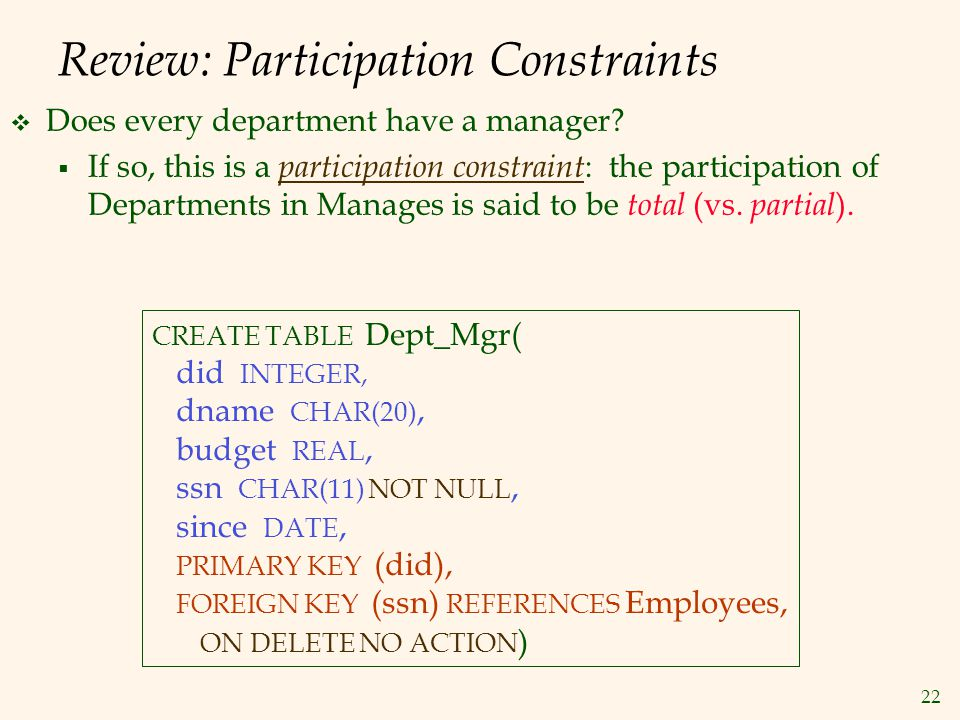 Review: Participation Constraints