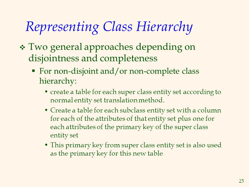 Representing Class Hierarchy