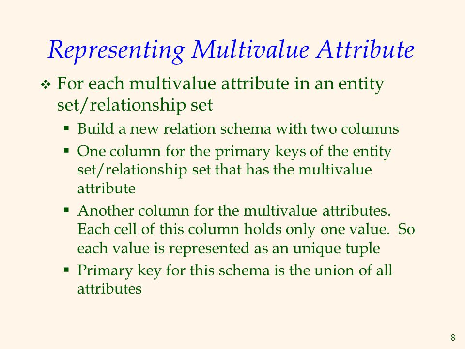 Representing Multivalue Attribute
