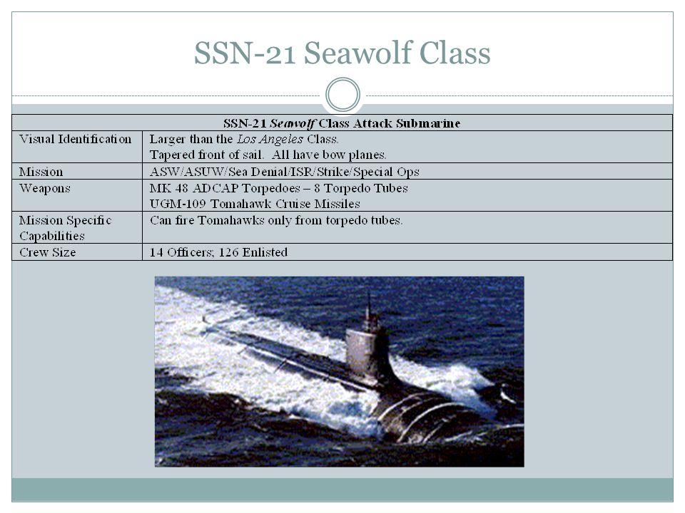 SSN-21 Seawolf Class