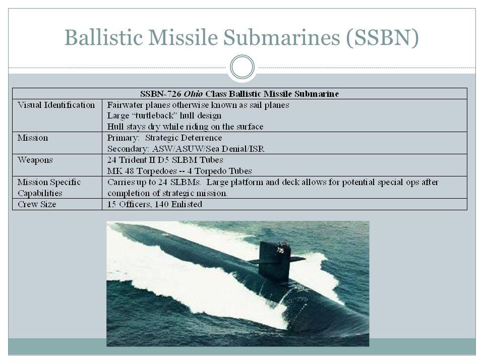 Ballistic Missile Submarines (SSBN)