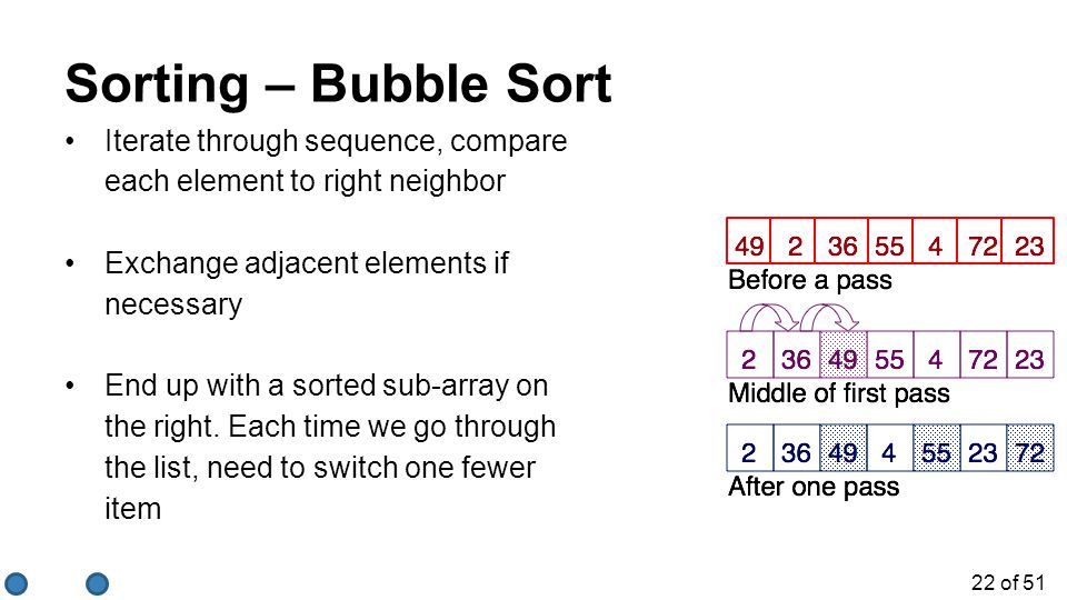 Sorting – Bubble Sort Iterate through sequence, compare each element to right neighbor. Exchange adjacent elements if necessary.