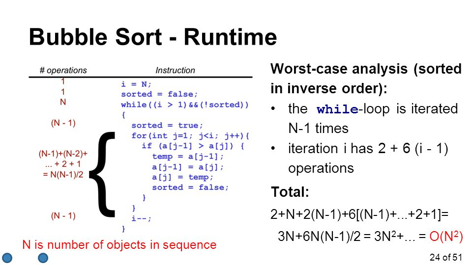 Bubble Sort - Runtime Worst-case analysis (sorted in inverse order):