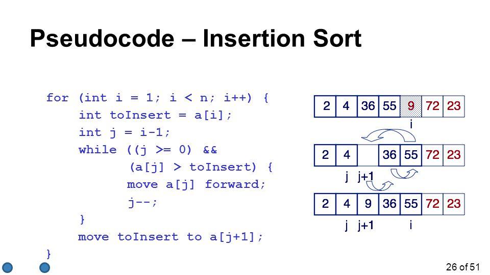 Pseudocode – Insertion Sort