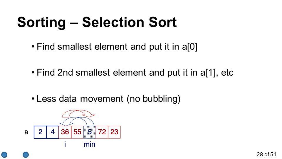 Sorting – Selection Sort