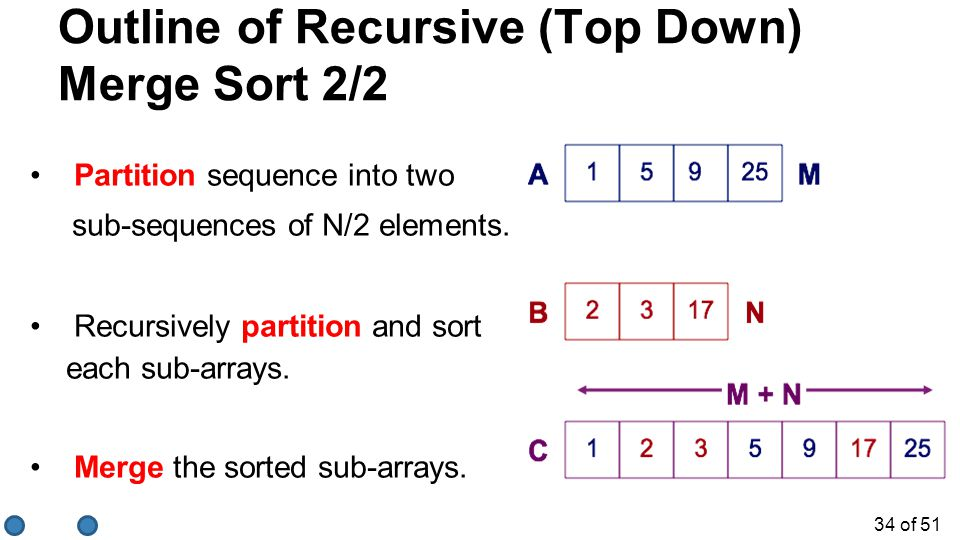 Outline of Recursive (Top Down) Merge Sort 2/2