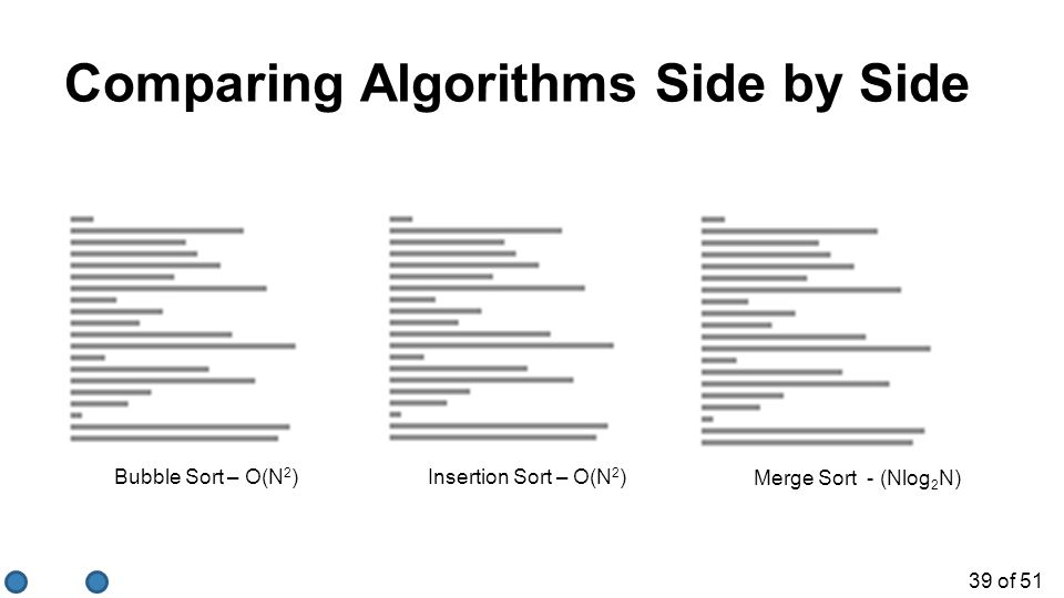 Comparing Algorithms Side by Side