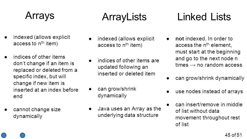 Arrays ArrayLists Linked Lists