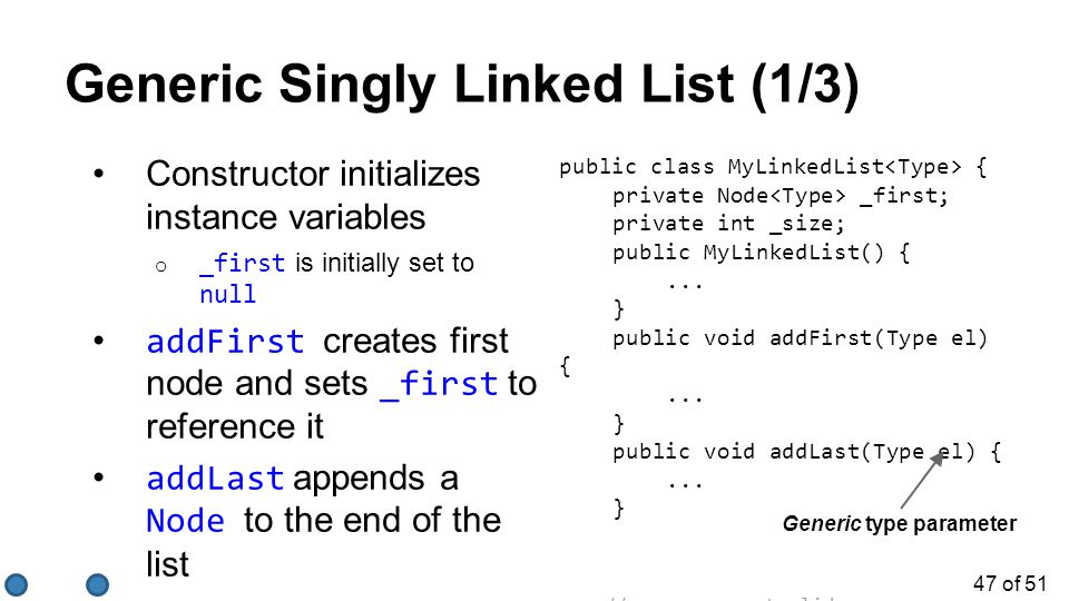 Generic Singly Linked List (1/3)