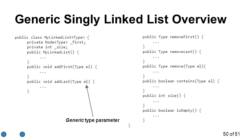Generic Singly Linked List Overview