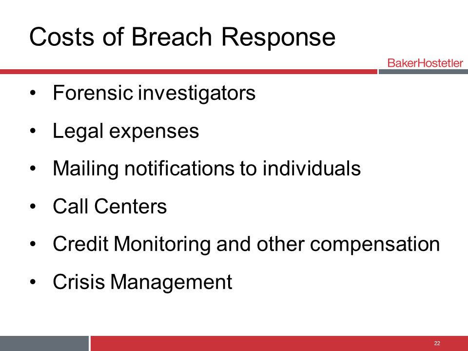 Costs of Breach Response
