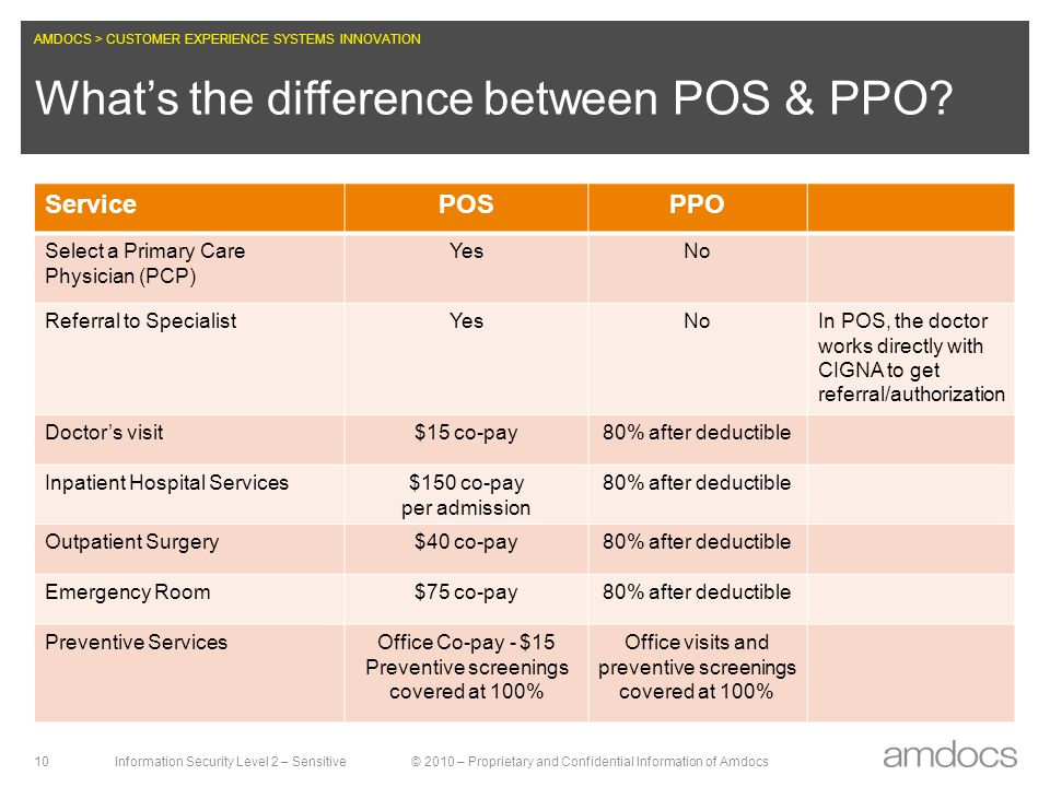 What's the difference between POS & PPO