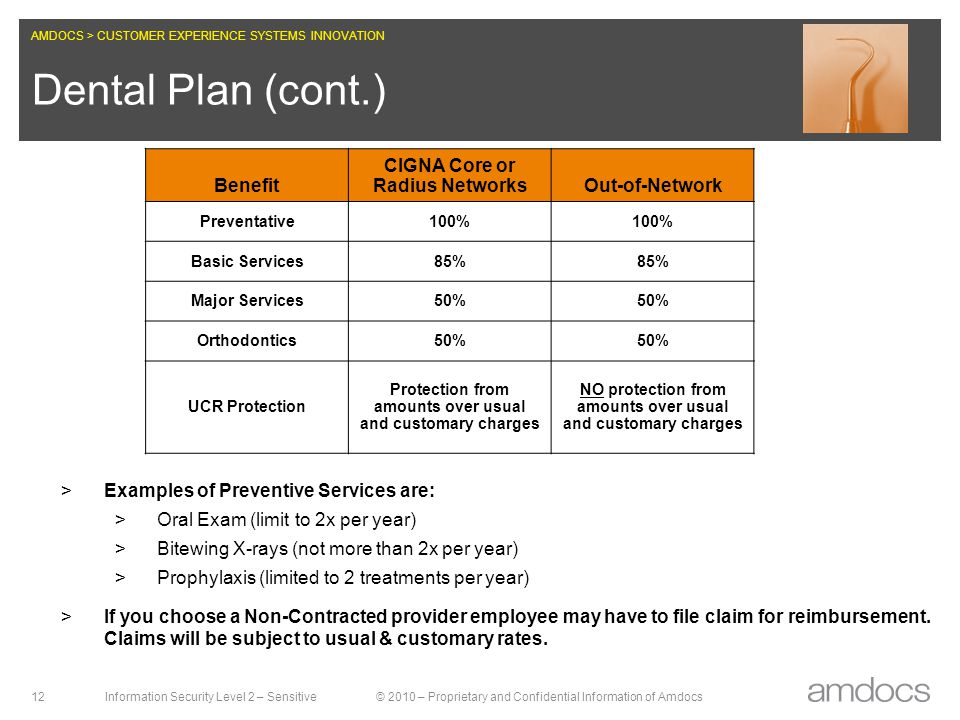 Dental Plan (cont.) Benefit CIGNA Core or Radius Networks